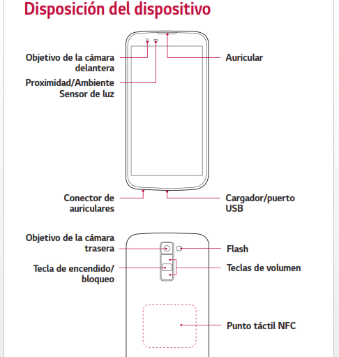 descargar manual lg k10 pdf